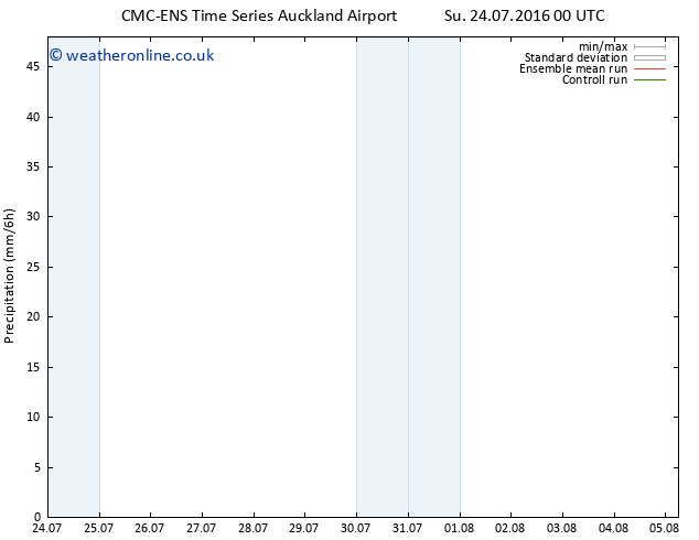 Precipitation CMC TS Fr 29.07.2016 18 GMT