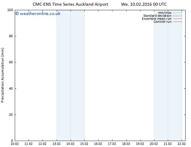 Precipitation accum. CMC TS We 17.02.2016 18 GMT
