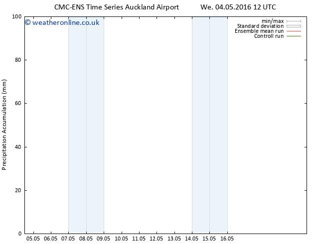 Precipitation accum. CMC TS Tu 10.05.2016 18 GMT