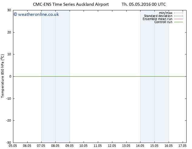 Temp. 850 hPa CMC TS Fr 06.05.2016 06 GMT