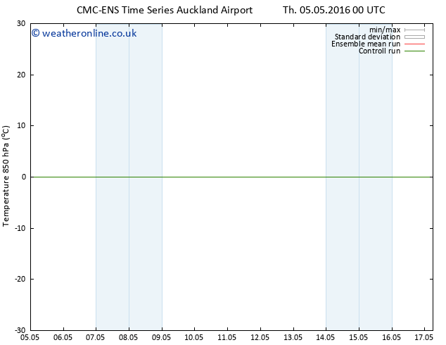 Temp. 850 hPa CMC TS We 11.05.2016 00 GMT