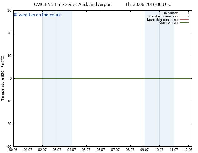 Temp. 850 hPa CMC TS We 06.07.2016 00 GMT