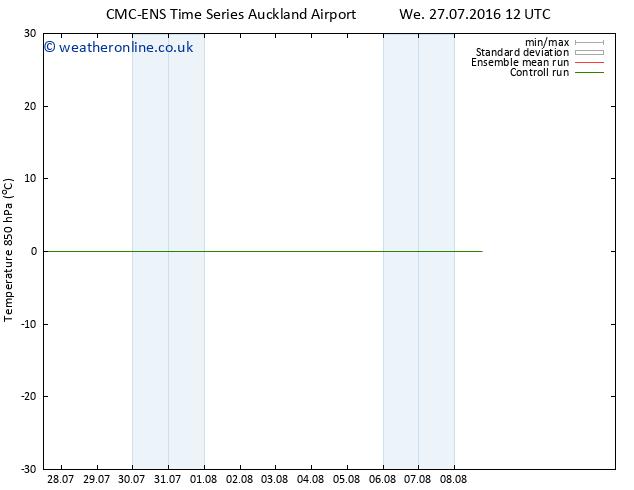 Temp. 850 hPa CMC TS We 27.07.2016 18 GMT