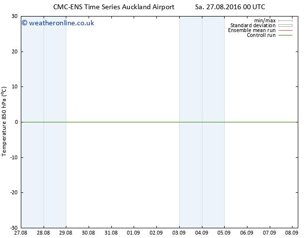 Temp. 850 hPa CMC TS Sa 27.08.2016 06 GMT