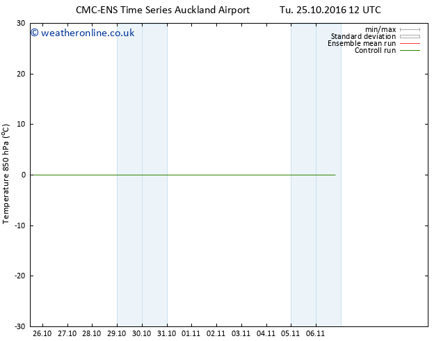 Temp. 850 hPa CMC TS We 26.10.2016 18 GMT
