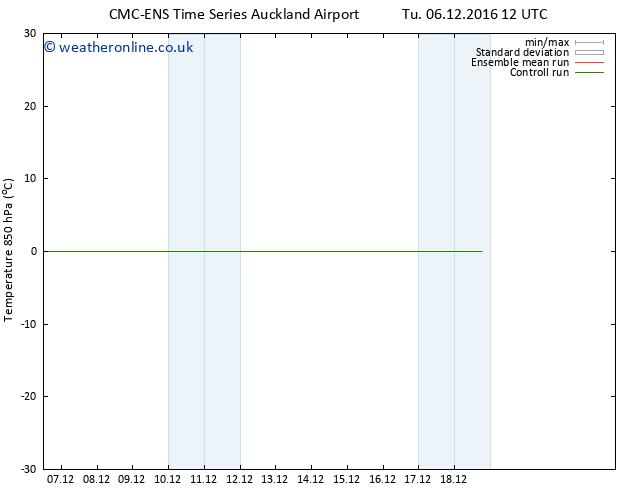Temp. 850 hPa CMC TS We 07.12.2016 18 GMT