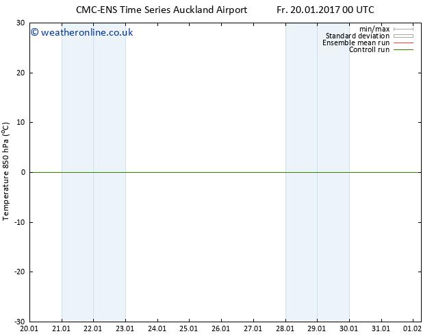 Temp. 850 hPa CMC TS Fr 20.01.2017 06 GMT