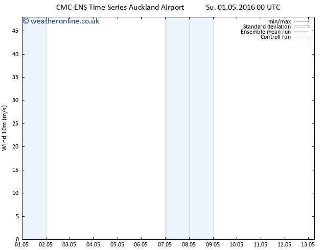 Surface wind CMC TS Su 01.05.2016 00 GMT