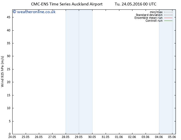 Wind 925 hPa CMC TS Tu 24.05.2016 06 GMT