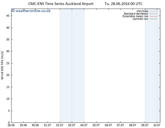 Wind 925 hPa CMC TS Tu 28.06.2016 06 GMT
