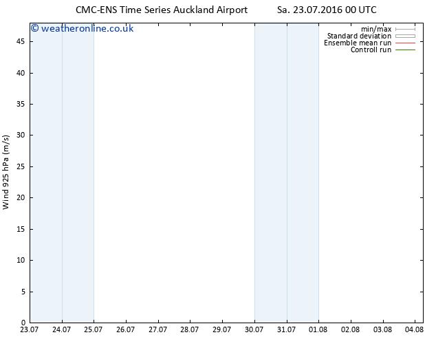 Wind 925 hPa CMC TS Sa 23.07.2016 06 GMT