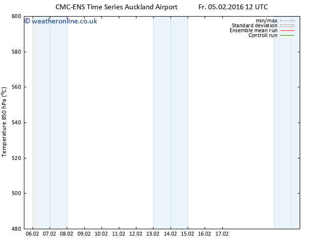 Height 500 hPa CMC TS Su 07.02.2016 06 GMT