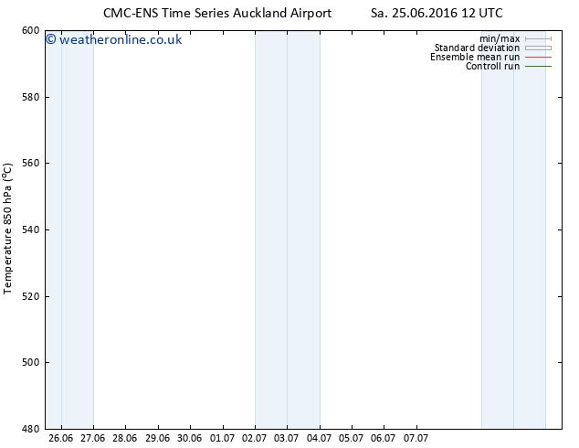 Height 500 hPa CMC TS Sa 25.06.2016 18 GMT