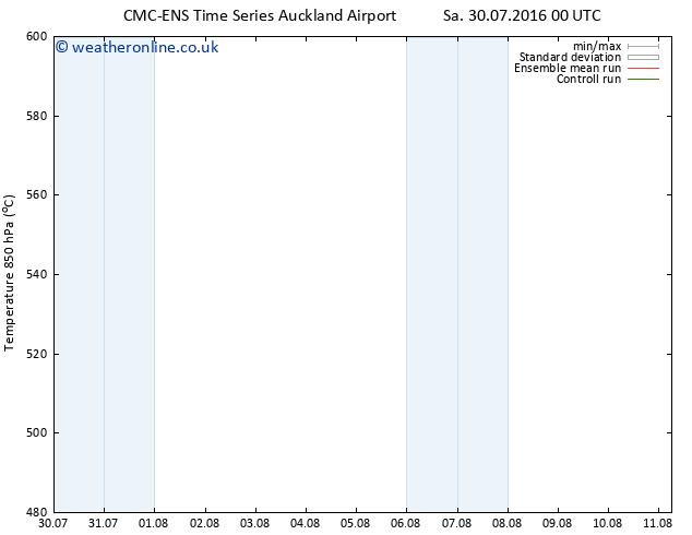 Height 500 hPa CMC TS Sa 30.07.2016 06 GMT