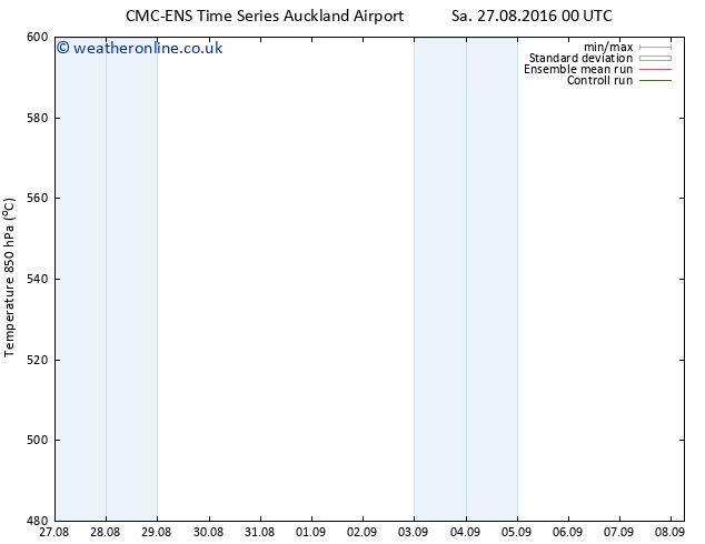 Height 500 hPa CMC TS Su 28.08.2016 12 GMT