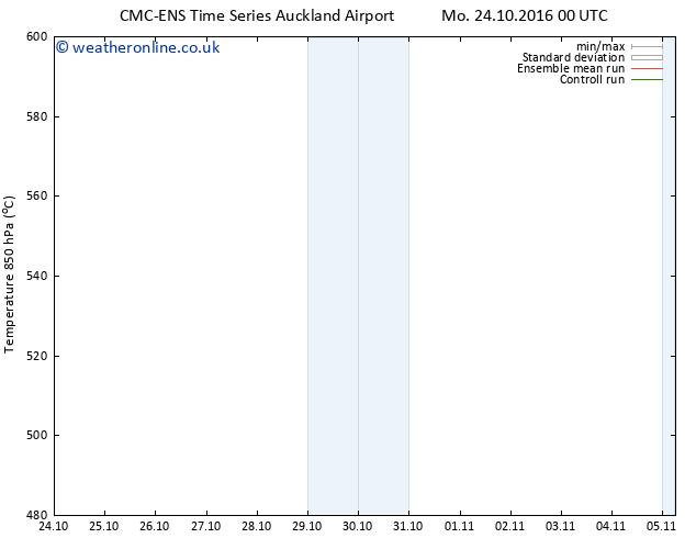 Height 500 hPa CMC TS Tu 25.10.2016 18 GMT