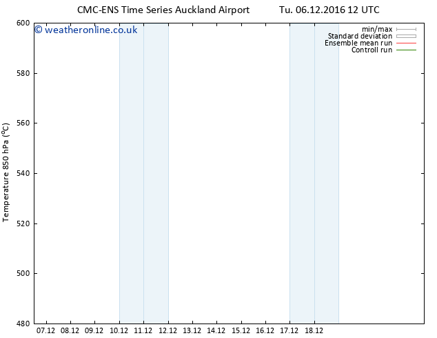 Height 500 hPa CMC TS Tu 06.12.2016 18 GMT