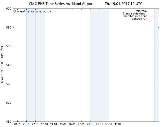 Height 500 hPa CMC TS Sa 21.01.2017 00 GMT