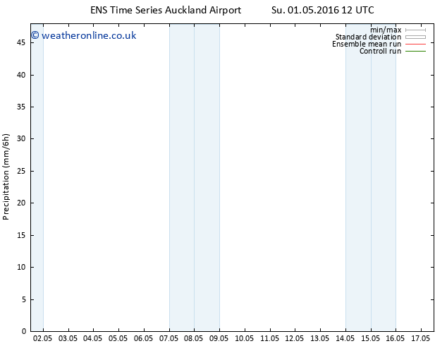 Precipitation GEFS TS Su 01.05.2016 18 GMT