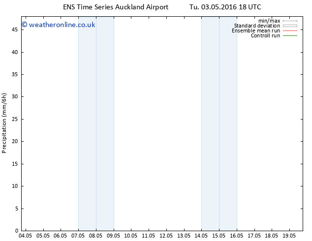 Precipitation GEFS TS Th 05.05.2016 06 GMT