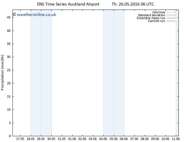 Precipitation GEFS TS Th 26.05.2016 12 GMT