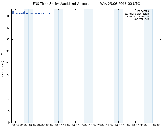 Precipitation GEFS TS Th 30.06.2016 12 GMT