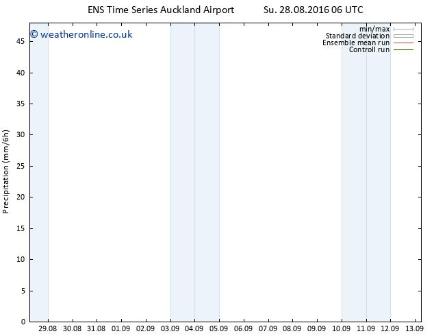 Precipitation GEFS TS Tu 30.08.2016 06 GMT