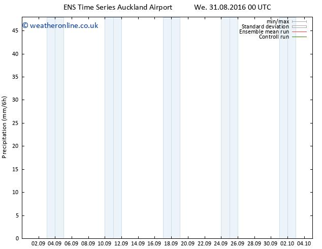 Precipitation GEFS TS We 31.08.2016 06 GMT