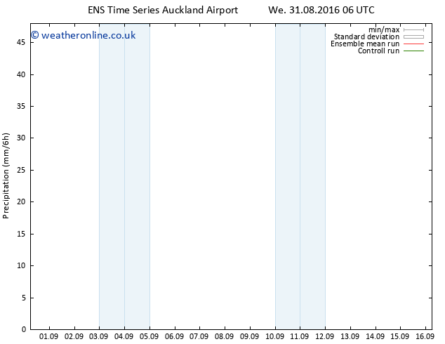 Precipitation GEFS TS We 31.08.2016 12 GMT