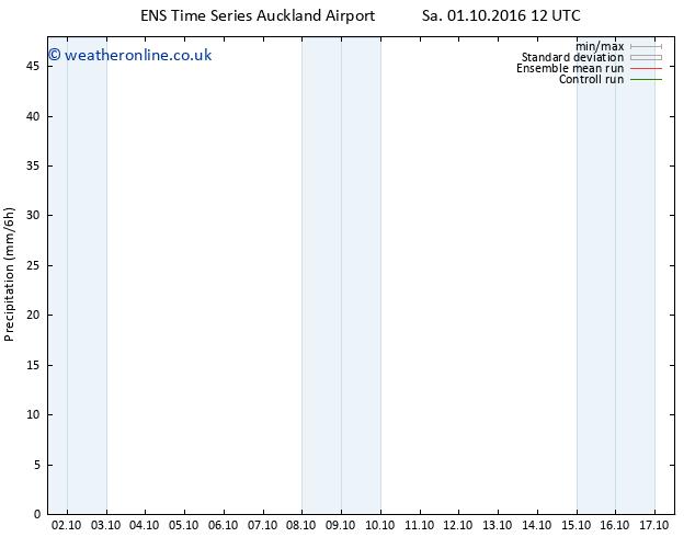 Precipitation GEFS TS Sa 01.10.2016 18 GMT
