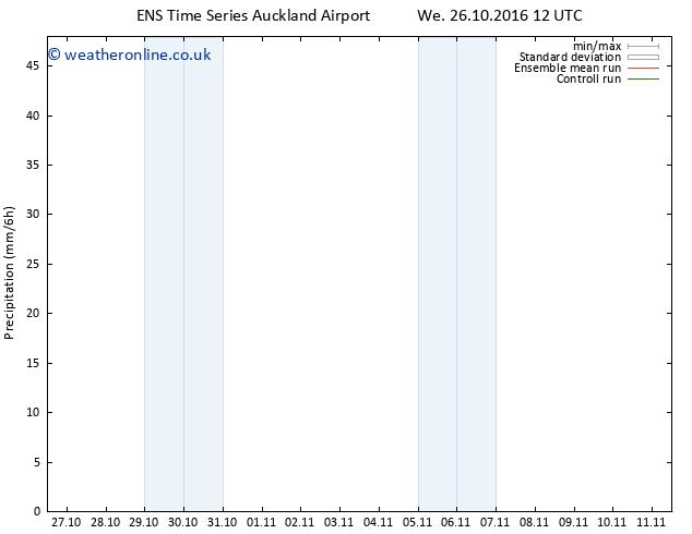 Precipitation GEFS TS We 26.10.2016 18 GMT