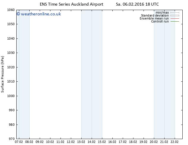 Surface pressure GEFS TS Tu 09.02.2016 06 GMT