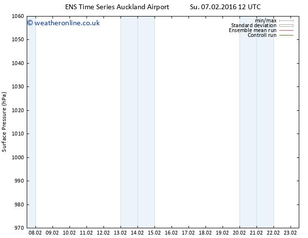 Surface pressure GEFS TS Tu 23.02.2016 12 GMT