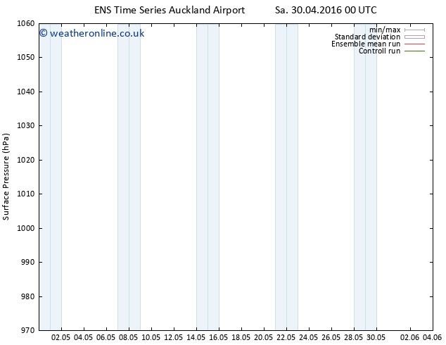 Surface pressure GEFS TS Mo 02.05.2016 12 GMT