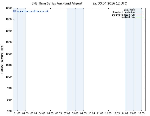 Surface pressure GEFS TS Su 01.05.2016 06 GMT