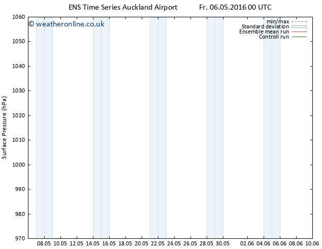 Surface pressure GEFS TS Su 22.05.2016 00 GMT