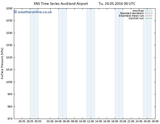 Surface pressure GEFS TS Th 26.05.2016 12 GMT