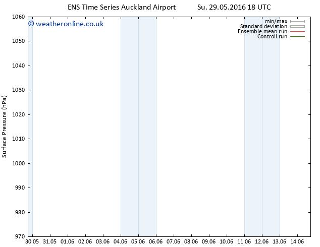 Surface pressure GEFS TS Sa 04.06.2016 06 GMT
