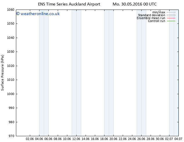 Surface pressure GEFS TS Su 05.06.2016 18 GMT