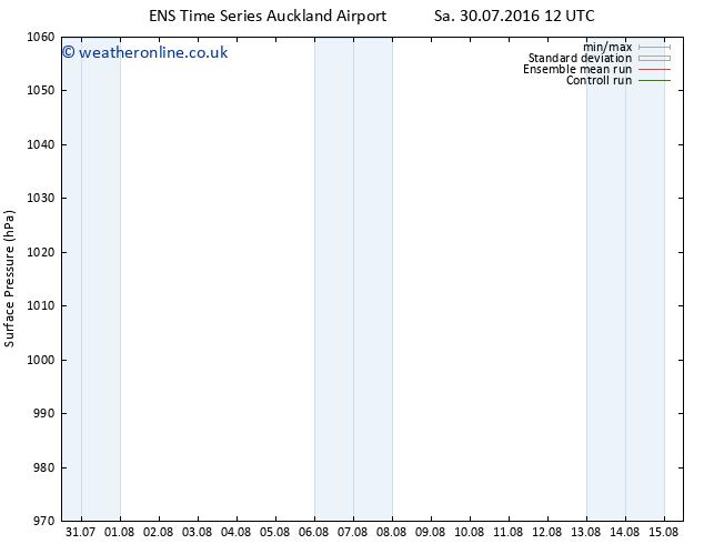 Surface pressure GEFS TS Tu 02.08.2016 00 GMT