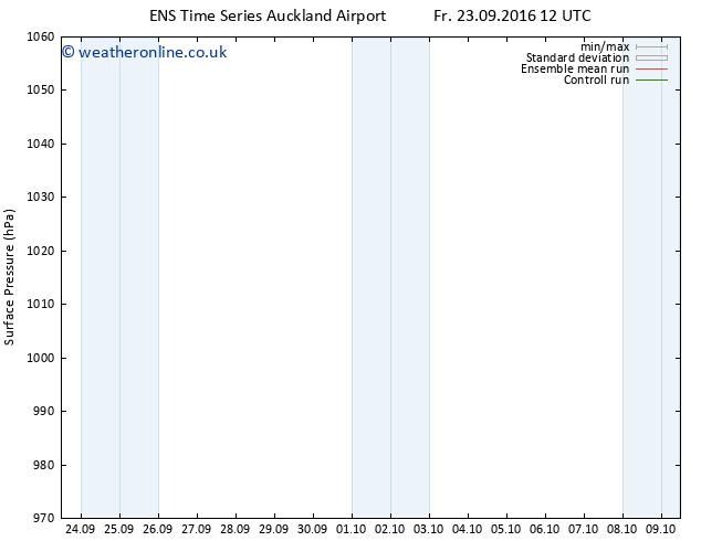 Surface pressure GEFS TS Fr 23.09.2016 18 GMT