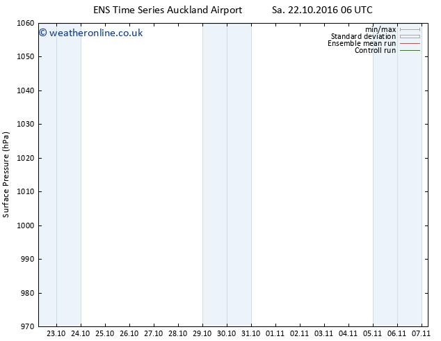 Surface pressure GEFS TS Su 23.10.2016 06 GMT
