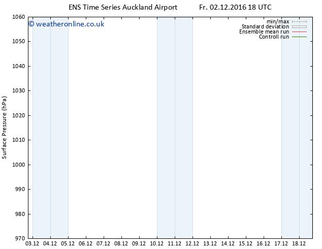 Surface pressure GEFS TS Su 18.12.2016 18 GMT