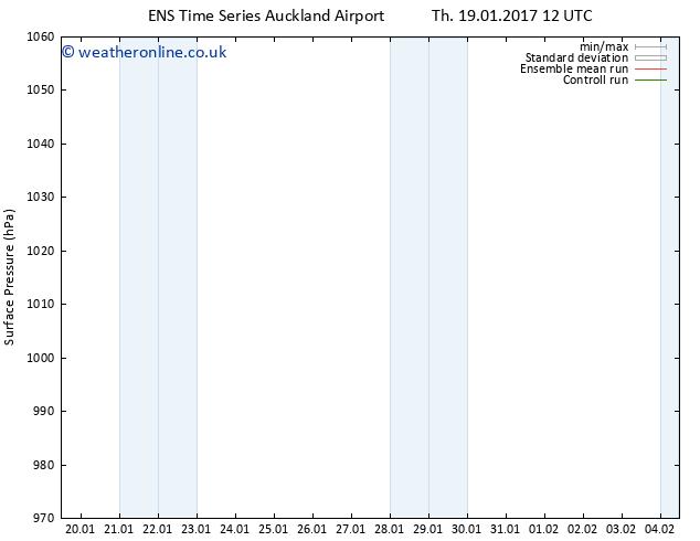 Surface pressure GEFS TS Sa 21.01.2017 12 GMT