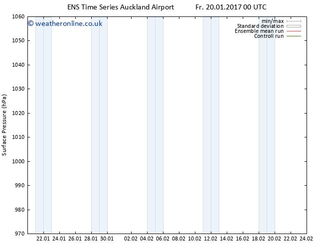 Surface pressure GEFS TS Su 22.01.2017 06 GMT