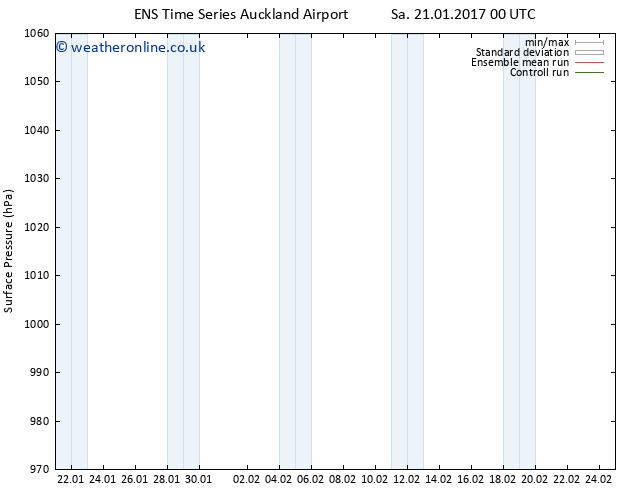 Surface pressure GEFS TS Mo 23.01.2017 06 GMT
