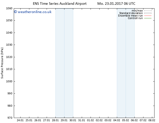 Surface pressure GEFS TS Th 26.01.2017 12 GMT