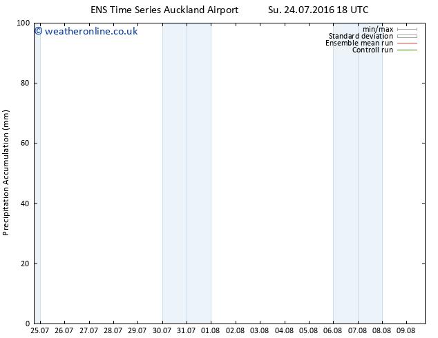 Precipitation accum. GEFS TS Mo 25.07.2016 00 GMT