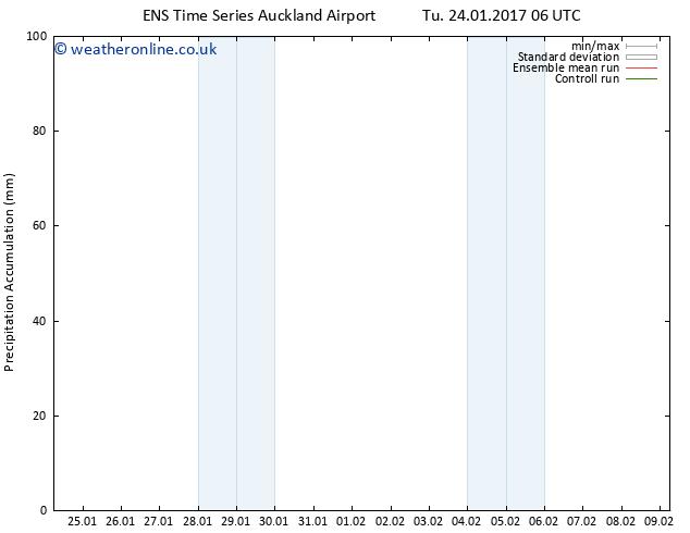 Precipitation accum. GEFS TS Tu 24.01.2017 12 GMT