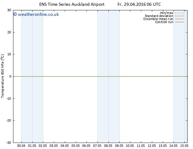 Temp. 850 hPa GEFS TS Fr 29.04.2016 12 GMT
